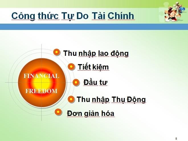 cong-thuc-tu-do-tai-chinh