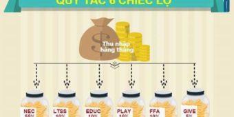 Quản lý tiền thông minh theo quy tắc 6 CHIẾC LỌ.