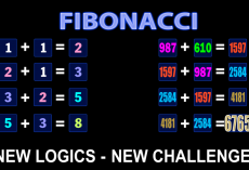 Fibonacci trong kinh doanh – rút ngắn quãng đường tới thành công!