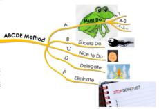 Quản lý công việc hiệu quả bằng phương pháp ABCDE